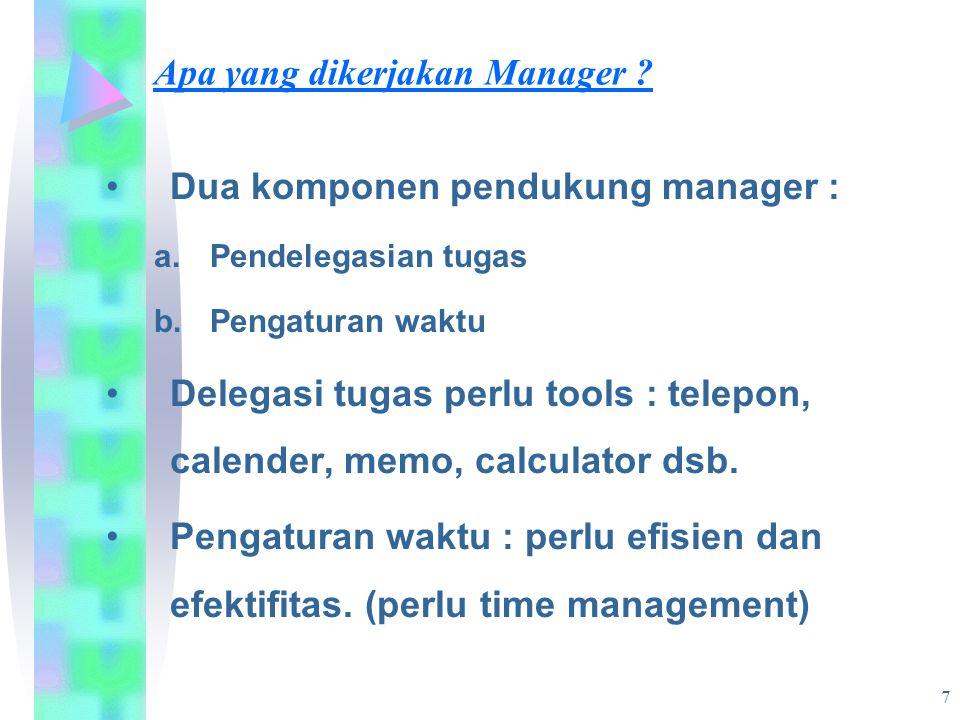 7 Apa yang dikerjakan Manager .