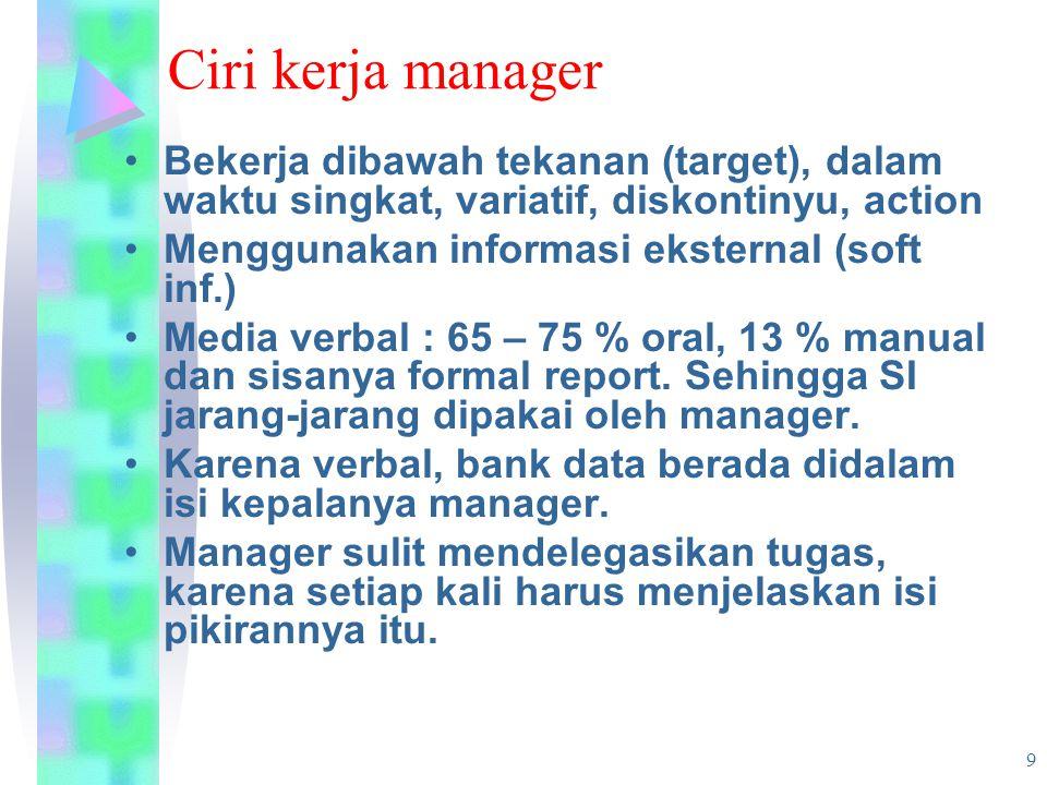 9 Ciri kerja manager Bekerja dibawah tekanan (target), dalam waktu singkat, variatif, diskontinyu, action Menggunakan informasi eksternal (soft inf.) Media verbal : 65 – 75 % oral, 13 % manual dan sisanya formal report.