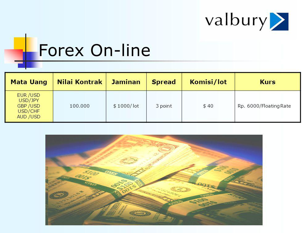 Forex On-line Mata UangNilai KontrakJaminanSpreadKomisi/lotKurs EUR /USD USD/JPY GBP /USD USD/CHF AUD /USD 100.000$ 1000/ lot3 point$ 40Rp. 6000/Float