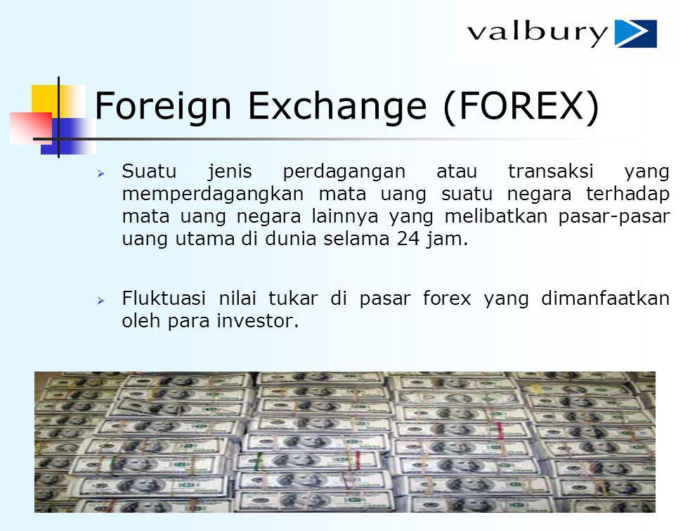 Foreign Exchange (FOREX)  Suatu jenis perdagangan atau transaksi yang memperdagangkan mata uang suatu negara terhadap mata uang negara lainnya yang m