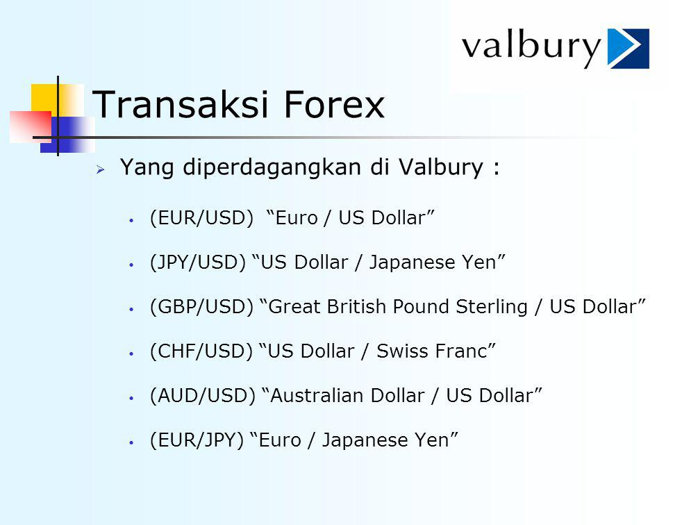 Pilihan Transaksi On-line  Foreign Exchange (FOREX) Online.
