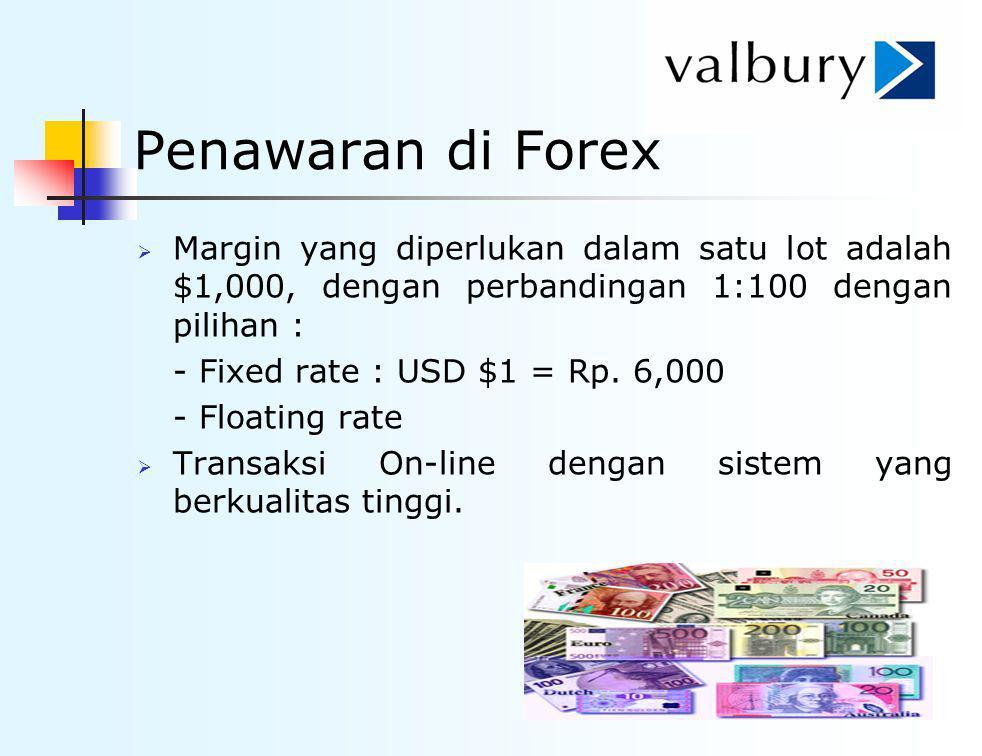 Forex On-line Mata UangNilai KontrakJaminanSpreadKomisi/lotKurs EUR /USD USD/JPY GBP /USD USD/CHF AUD /USD 100.000$ 1000/ lot3 point$ 40Rp.