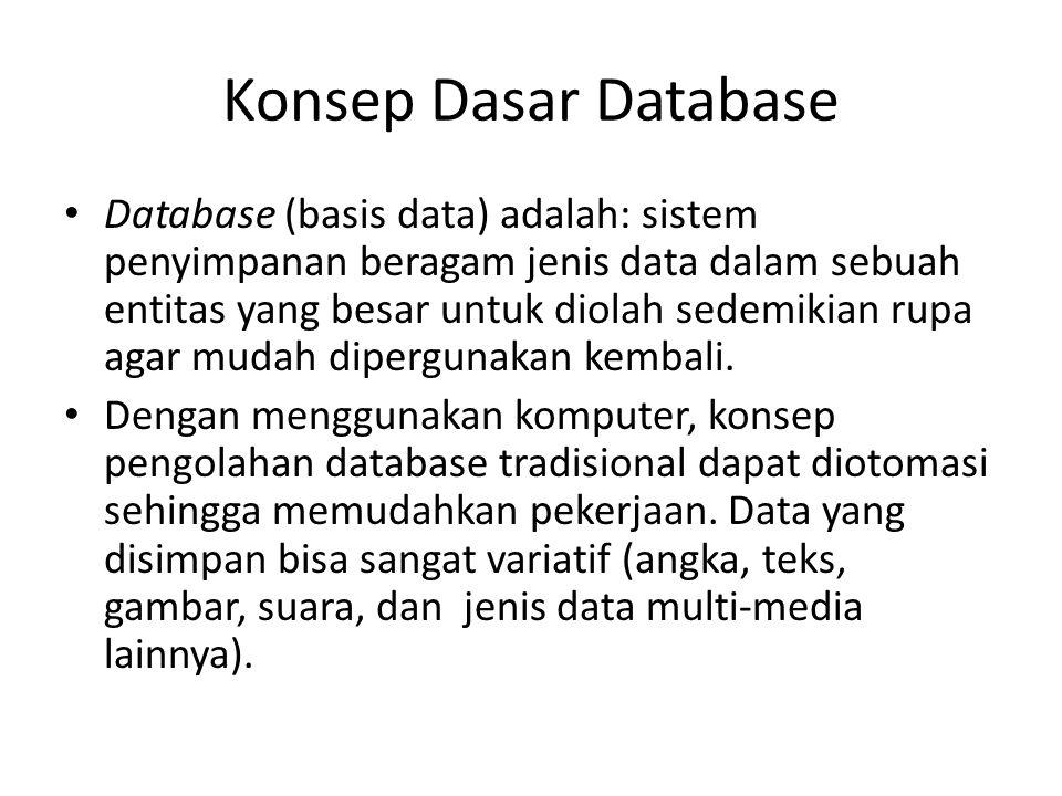 Konsep Dasar Database Database (basis data) adalah: sistem penyimpanan beragam jenis data dalam sebuah entitas yang besar untuk diolah sedemikian rupa agar mudah dipergunakan kembali.