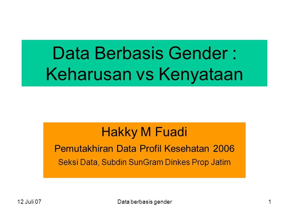 12 Juli 07Data berbasis gender1 Data Berbasis Gender : Keharusan vs Kenyataan Hakky M Fuadi Pemutakhiran Data Profil Kesehatan 2006 Seksi Data, Subdin