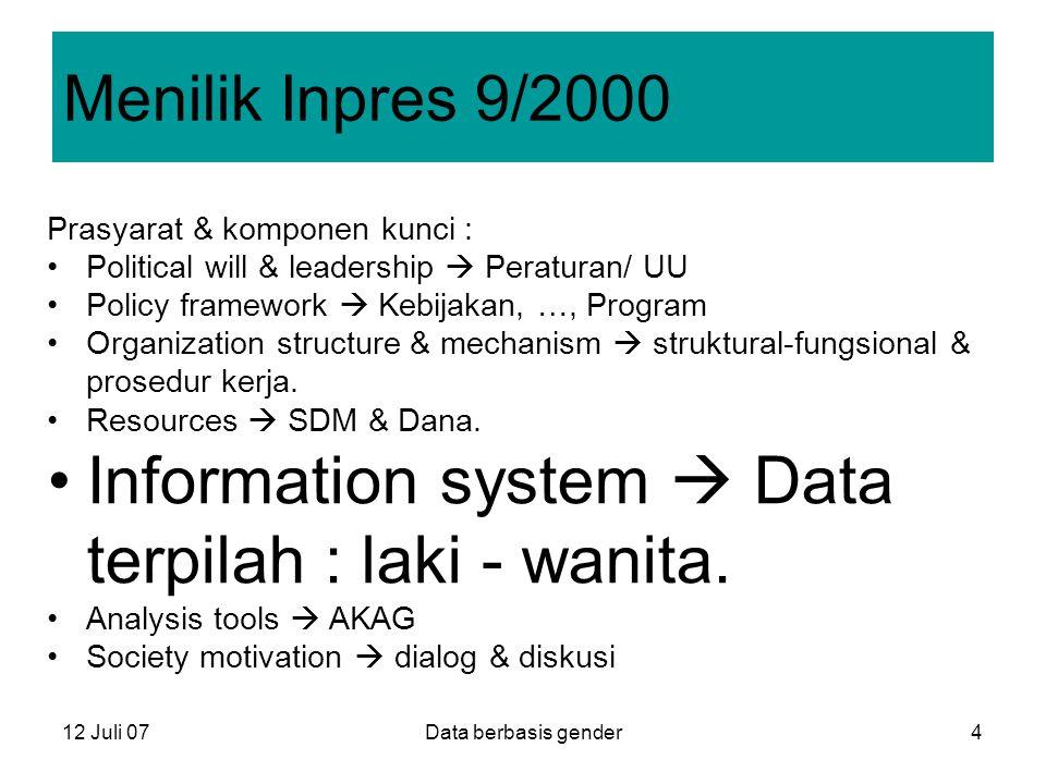 12 Juli 07Data berbasis gender4 Menilik Inpres 9/2000 Prasyarat & komponen kunci : Political will & leadership  Peraturan/ UU Policy framework  Kebi