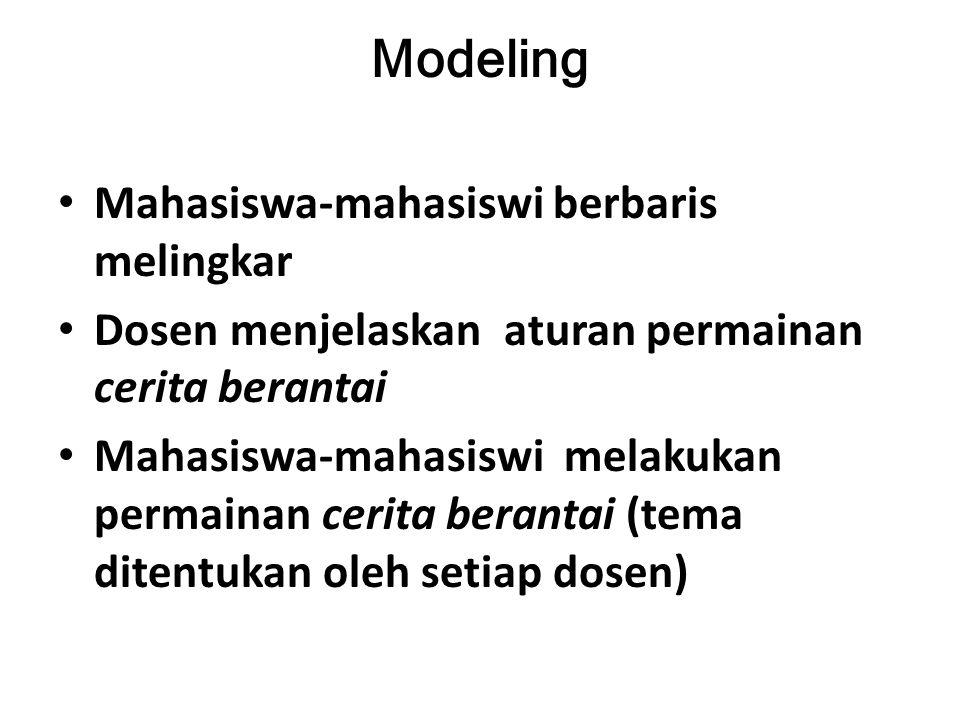 Diskusi Modeling Apakah manfaat permainan yang baru dilaksanakan.