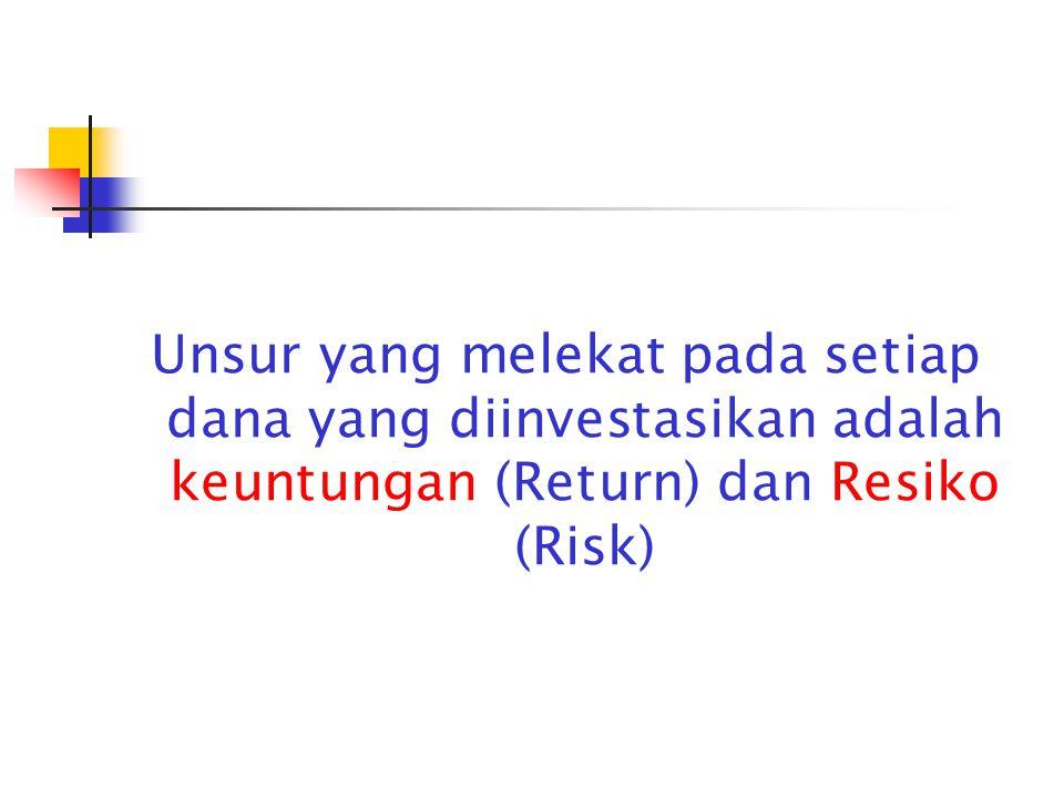 Unsur yang melekat pada setiap dana yang diinvestasikan adalah keuntungan (Return) dan Resiko (Risk)