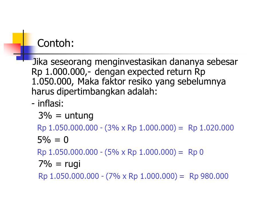 Contoh: Jika seseorang menginvestasikan dananya sebesar Rp 1.000.000,- dengan expected return Rp 1.050.000, Maka faktor resiko yang sebelumnya harus dipertimbangkan adalah: - inflasi: 3% = untung Rp 1.050.000.000 - (3% x Rp 1.000.000) = Rp 1.020.000 5% = 0 Rp 1.050.000.000 - (5% x Rp 1.000.000) = Rp 0 7% = rugi Rp 1.050.000.000 - (7% x Rp 1.000.000) = Rp 980.000