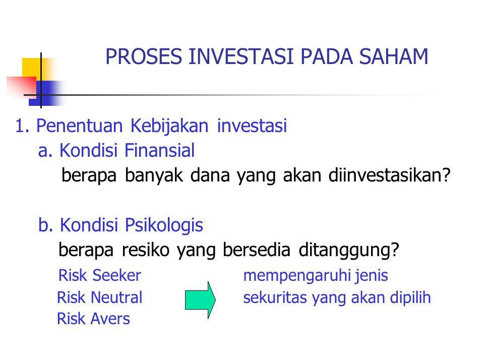 PROSES INVESTASI PADA SAHAM 1.Penentuan Kebijakan investasi a.