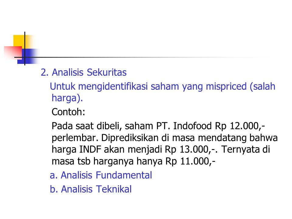 2.Analisis Sekuritas Untuk mengidentifikasi saham yang mispriced (salah harga).