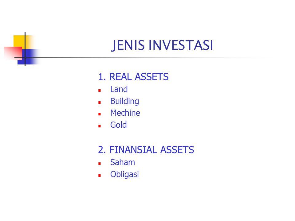 JENIS INVESTASI 1. REAL ASSETS Land Building Mechine Gold 2. FINANSIAL ASSETS Saham Obligasi