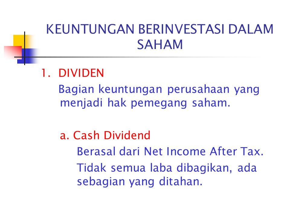 Pendapatan perlembar saham (EPS) = NIAT/jumlah saham yang beredar Ukuran yang menentukan proporsi NIAT yang dibagikan kepada investor adalah Rasio Pembayaran Dividen (DPR) = DPS/EPS Dividen perlembar saham (DPS) = Dividen/jumlah saham beredar di masyarakat