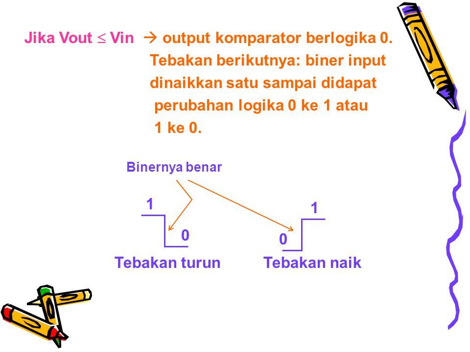 Jika Vout  Vin  output komparator berlogika 0.