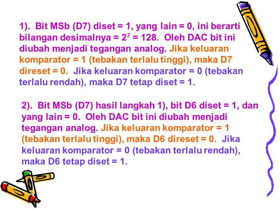 1). Bit MSb (D7) diset = 1, yang lain = 0, ini berarti bilangan desimalnya = 2 7 = 128.