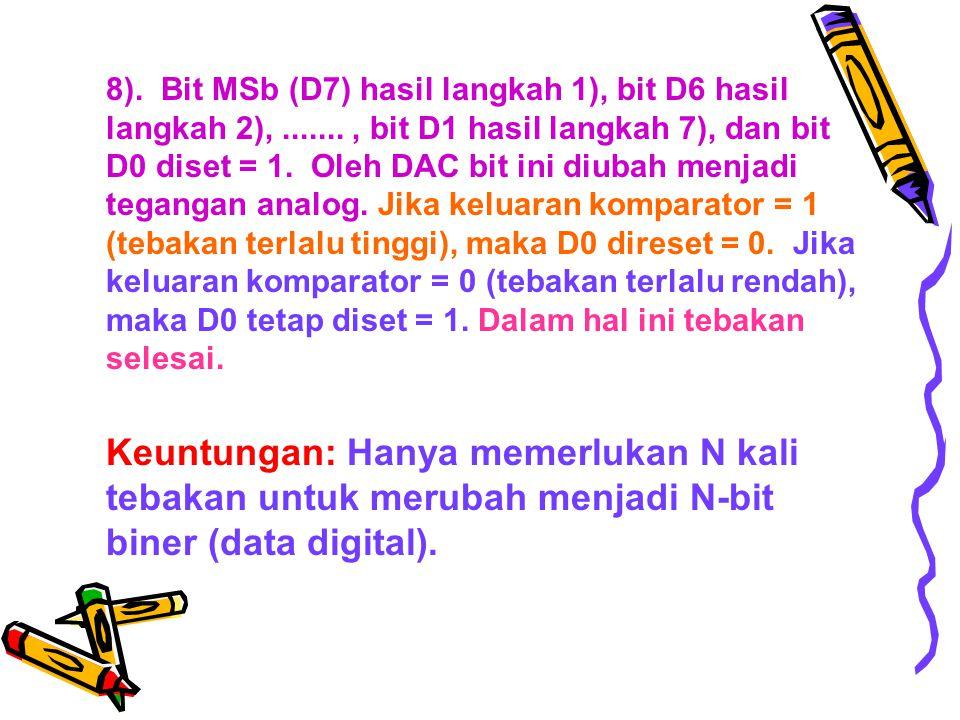 8). Bit MSb (D7) hasil langkah 1), bit D6 hasil langkah 2),......., bit D1 hasil langkah 7), dan bit D0 diset = 1. Oleh DAC bit ini diubah menjadi teg