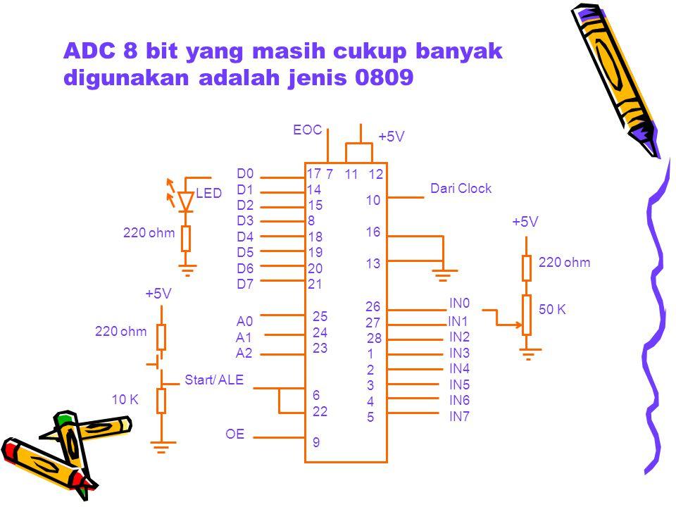 ADC 8 bit yang masih cukup banyak digunakan adalah jenis 0809 D0 D1 D2 D3 D4 D5 D6 D7 Dari Clock IN1 IN2 IN3 IN4 IN5 IN6 IN7 A0 A1 A2 OE Start/ ALE EOC +5V 220 ohm LED 7 11 12 17 14 15 8 18 19 20 21 10 16 13 26 27 28 1 2 3 4 5 IN0 25 24 23 6 22 9 220 ohm 50 K +5V 220 ohm 10 K +5V