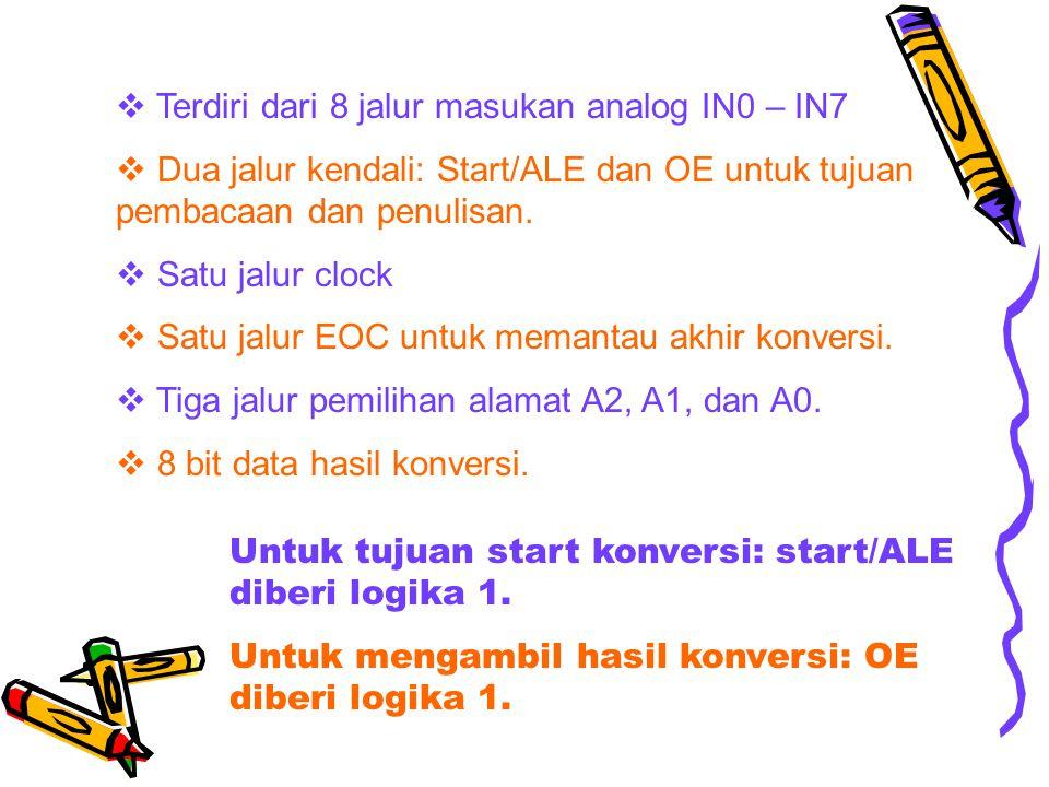 Terdiri dari 8 jalur masukan analog IN0 – IN7  Dua jalur kendali: Start/ALE dan OE untuk tujuan pembacaan dan penulisan.