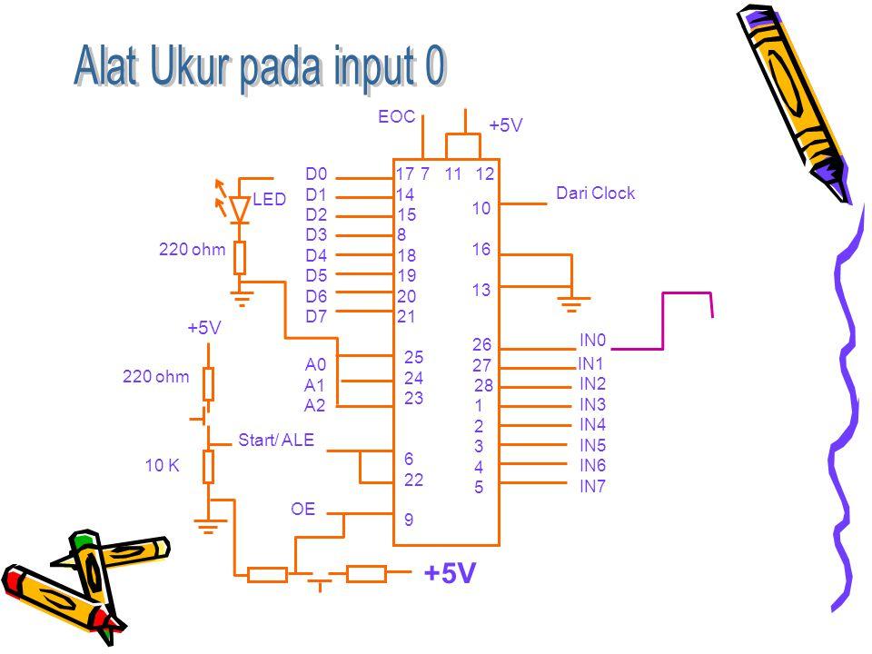 D0 D1 D2 D3 D4 D5 D6 D7 Dari Clock IN1 IN2 IN3 IN4 IN5 IN6 IN7 A0 A1 A2 OE Start/ ALE EOC +5V 220 ohm LED 7 11 12 17 14 15 8 18 19 20 21 10 16 13 26 27 28 1 2 3 4 5 IN0 25 24 23 6 22 9 220 ohm 10 K +5V