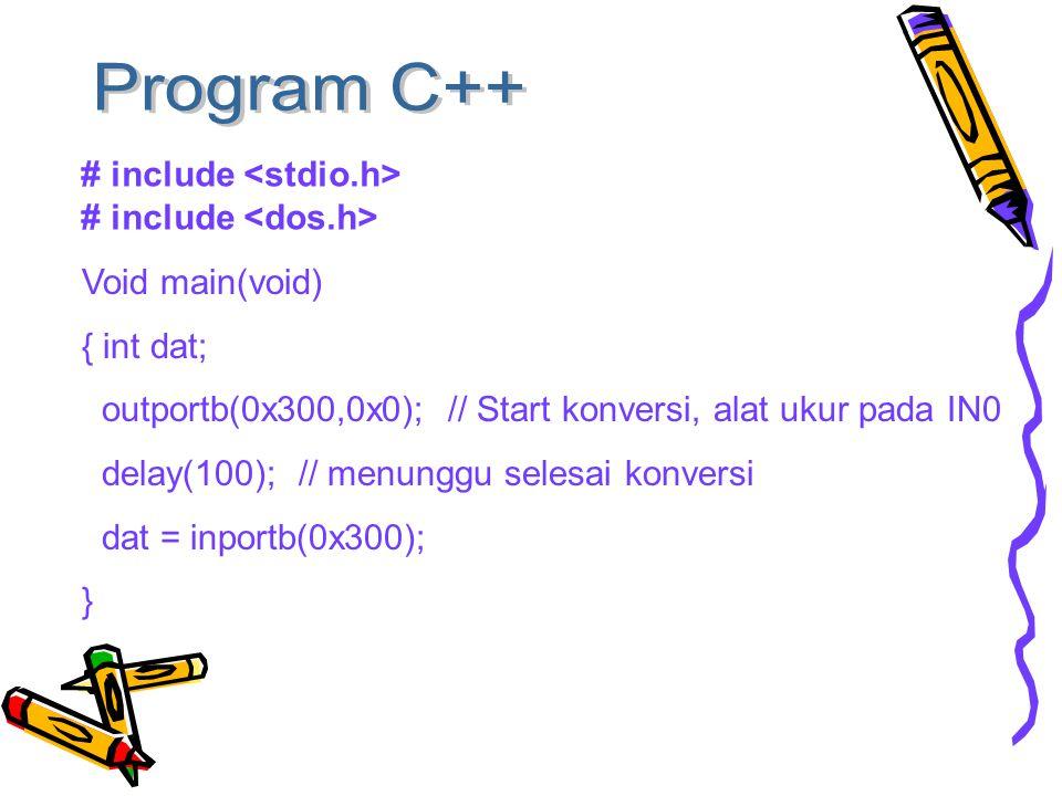 Void main(void) { int dat; outportb(0x300,0x0); // Start konversi, alat ukur pada IN0 delay(100); // menunggu selesai konversi dat = inportb(0x300); } # include # include