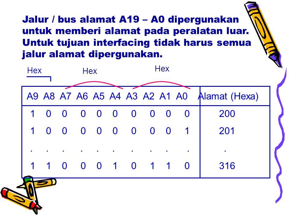 Jalur / bus alamat A19 – A0 dipergunakan untuk memberi alamat pada peralatan luar.