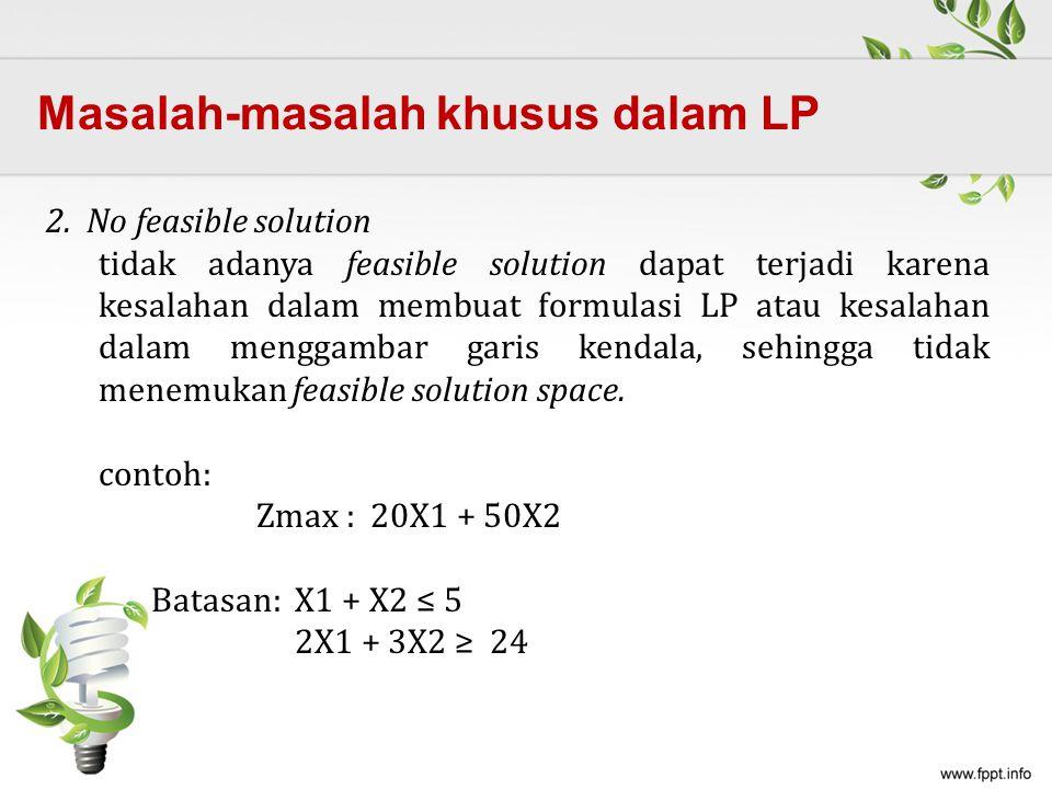 2. No feasible solution tidak adanya feasible solution dapat terjadi karena kesalahan dalam membuat formulasi LP atau kesalahan dalam menggambar garis