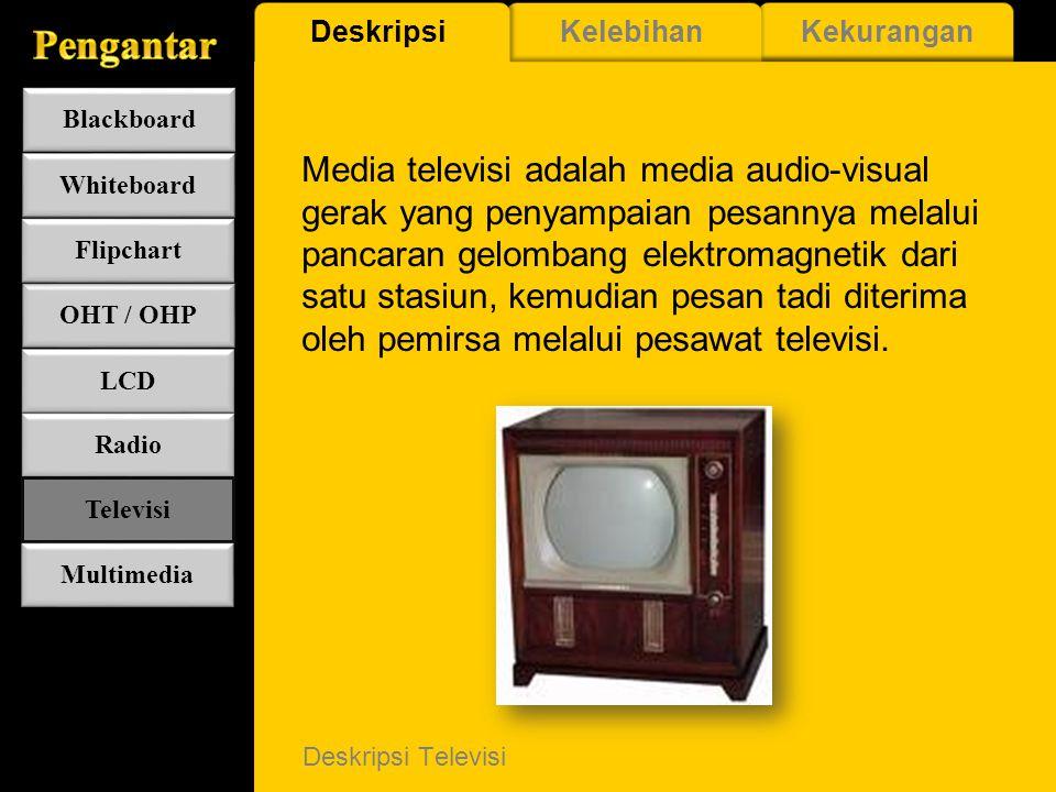 Kekurangan Radio Sifat komunikasinya hanya satu arah (one way communication).