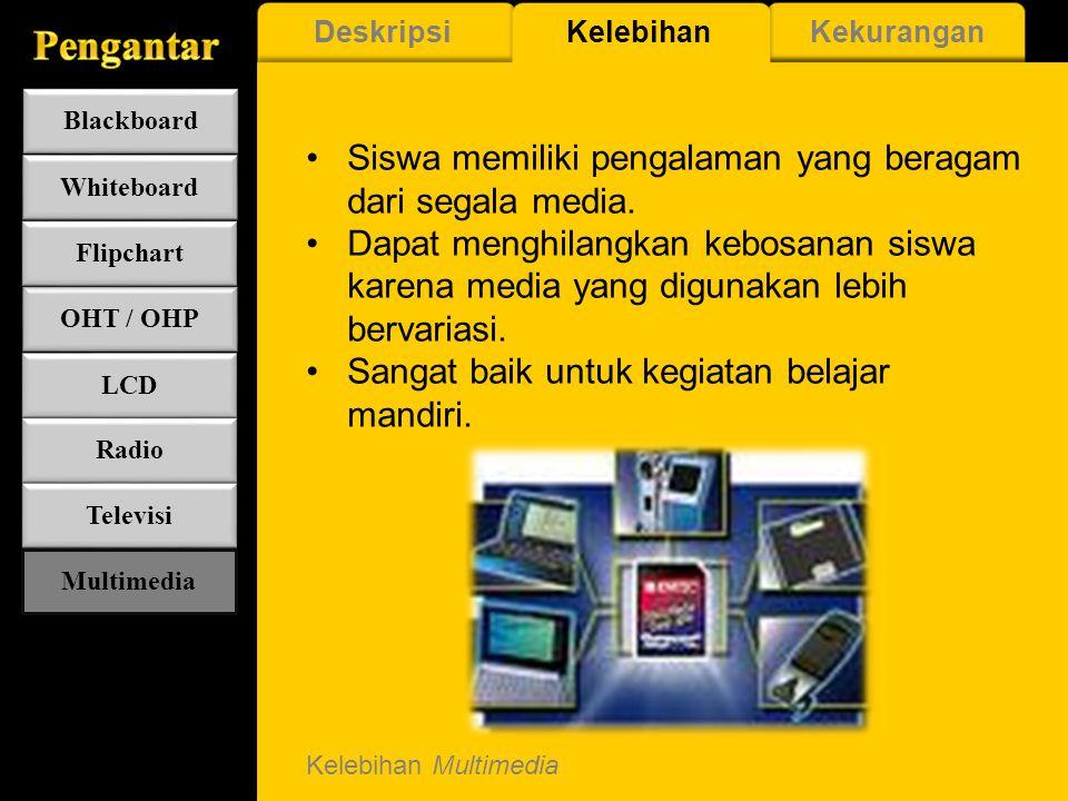 Deskripsi Multimedia Multi media merupakan suatu sistem penyampaian dengan menggunakan berbagai jenis bahan belajar yang membentuk suatu unit atau paket.
