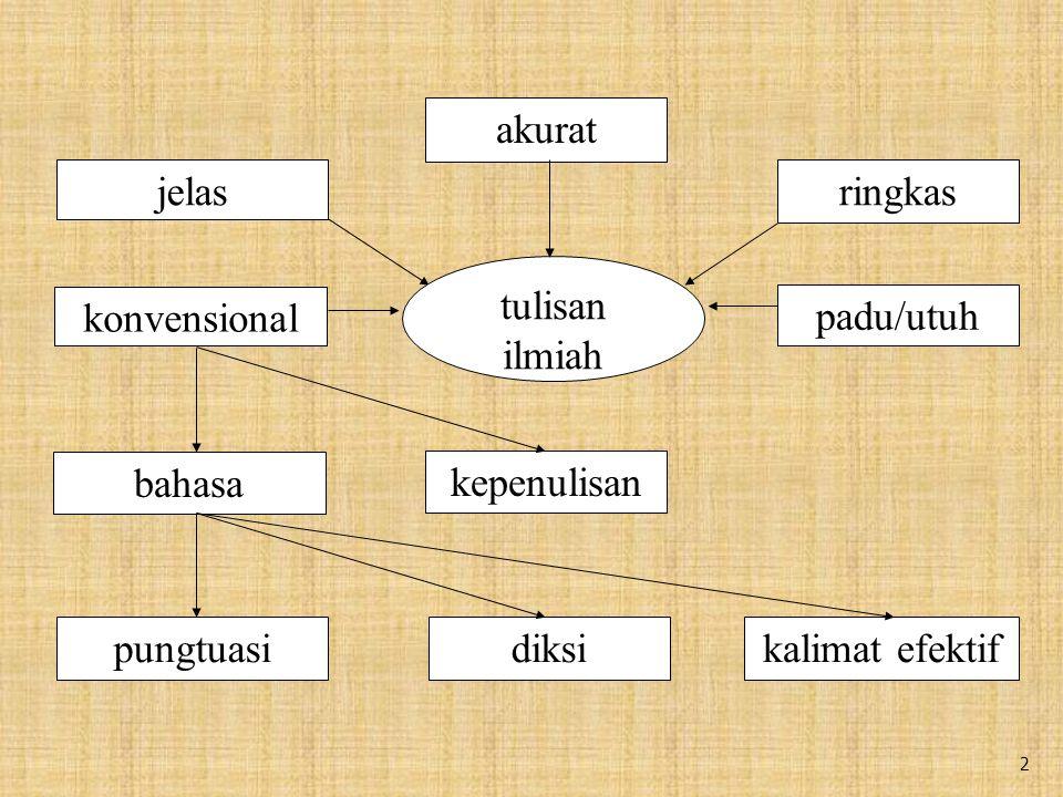 2 akurat ringkas tulisan ilmiah konvensional padu/utuh bahasa kepenulisan jelas kalimat efektifpungtuasidiksi