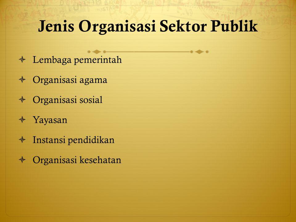 Jenis Organisasi Sektor Publik  Lembaga pemerintah  Organisasi agama  Organisasi sosial  Yayasan  Instansi pendidikan  Organisasi kesehatan