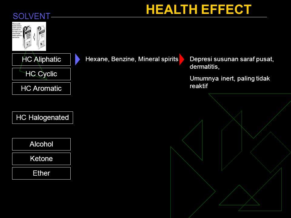 SOLVENT HC Aliphatic HC Cyclic HC Aromatic HC Halogenated Alcohol Ketone Ether Hexane, Benzine, Mineral spirits HEALTH EFFECT Depresi susunan saraf pu