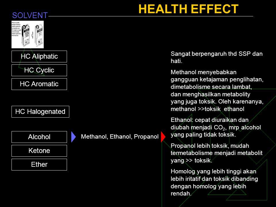 SOLVENT HC Aliphatic HC Cyclic HC Aromatic HC Halogenated Alcohol Ketone Ether HEALTH EFFECT Sangat berpengaruh thd SSP dan hati. Methanol menyebabkan