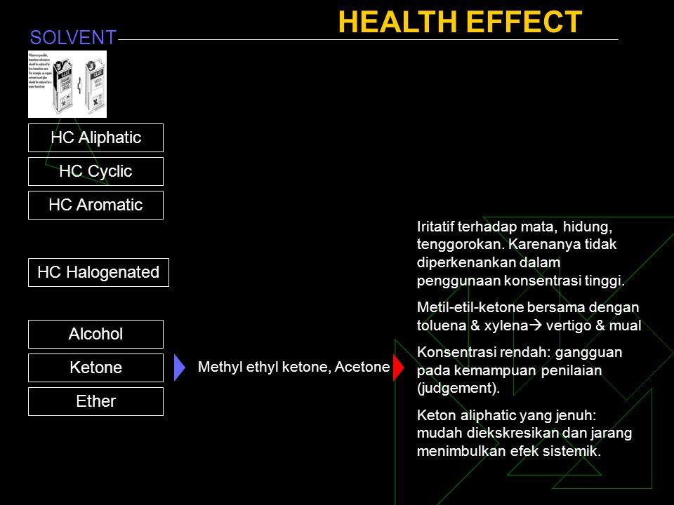 SOLVENT HC Aliphatic HC Cyclic HC Aromatic HC Halogenated Alcohol Ketone Ether HEALTH EFFECT Iritatif terhadap mata, hidung, tenggorokan. Karenanya ti