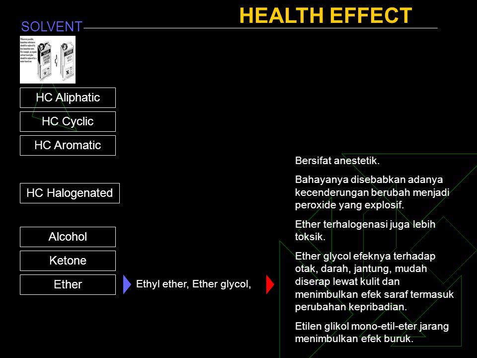 SOLVENT HC Aliphatic HC Cyclic HC Aromatic HC Halogenated Alcohol Ketone Ether HEALTH EFFECT Bersifat anestetik. Bahayanya disebabkan adanya kecenderu