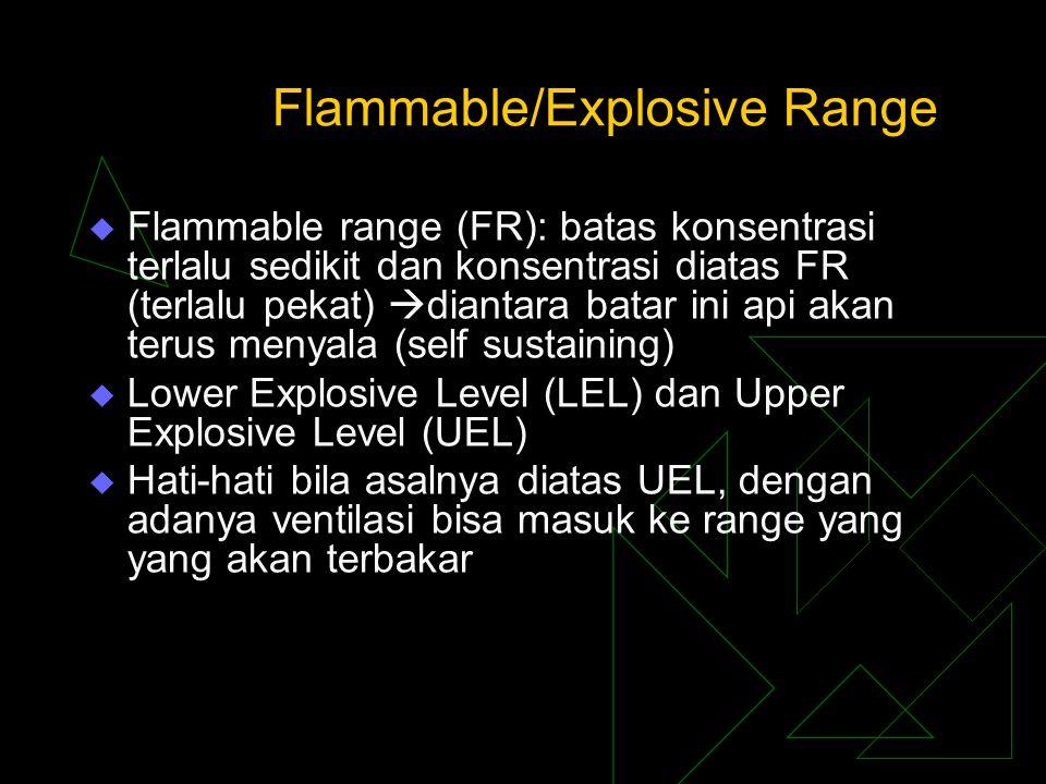 Flammable/Explosive Range  Flammable range (FR): batas konsentrasi terlalu sedikit dan konsentrasi diatas FR (terlalu pekat)  diantara batar ini api