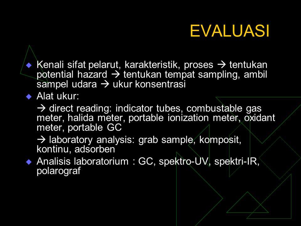 EVALUASI  Kenali sifat pelarut, karakteristik, proses  tentukan potential hazard  tentukan tempat sampling, ambil sampel udara  ukur konsentrasi 