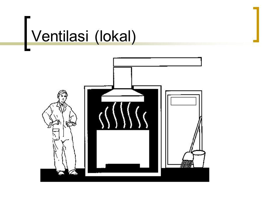 Ventilasi (lokal)