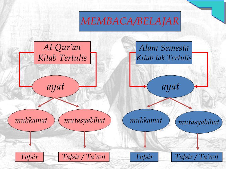 Landasan Konsep Pendidikan Integral Dalam al-Qur'an KONSEP TAUHID/ IMAN Struktur Konsep dunia Struktur Konsep nilai Struktur Konsep kehidupan Struktur