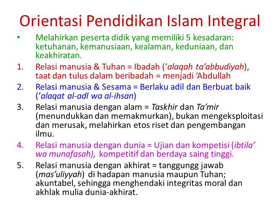 Orientasi Integratif Sistem Pendidikan Islam Manusia Allah sbg Khaliq Alam Raya Masyarakat Kehidupan Dunia Akhirat