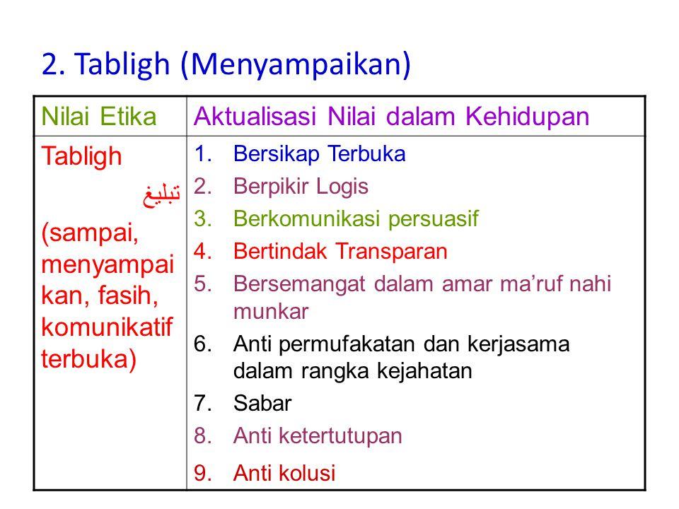 Aktualisasi STAF dalam Pendidikan Karakter 1.Shidq (Kejujuran) Nilai Etika Aktualisasi Nilai dalam Kehidupan Kejujuran الصِدْق (Jujur, benar, bersahab