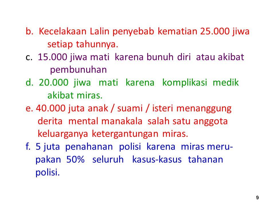 8 C. MAIN (Berjudi) : 1.Perjudian di Jakarta mencapai Rp. 50 milyar per hari atau Rp. 18,25 trilyun per tahun. 2. Indonesia menganut ekonomi Kasino. D