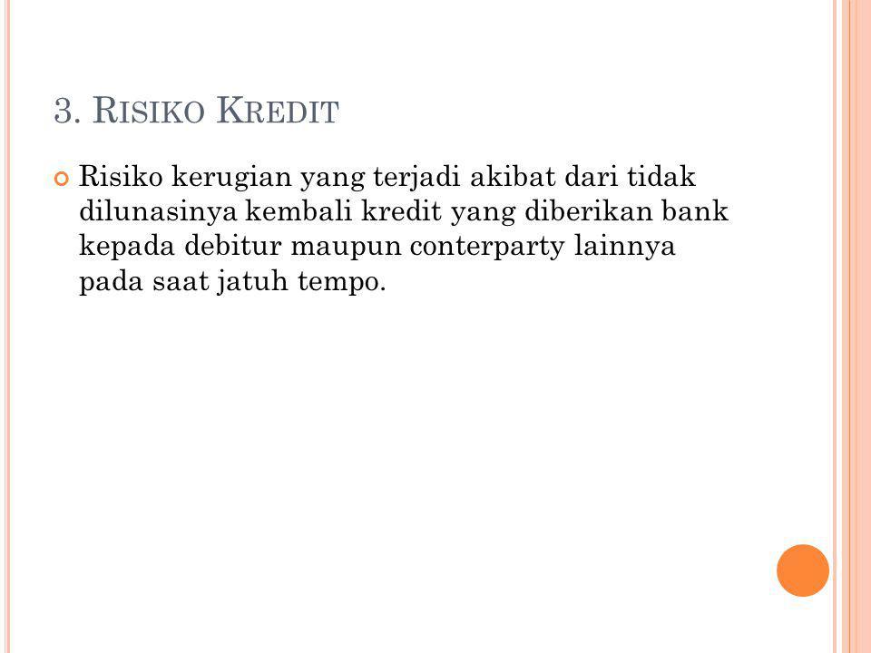 3. R ISIKO K REDIT Risiko kerugian yang terjadi akibat dari tidak dilunasinya kembali kredit yang diberikan bank kepada debitur maupun conterparty lai