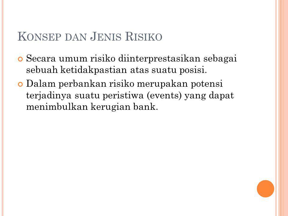 K ONSEP DAN J ENIS R ISIKO Secara umum risiko diinterprestasikan sebagai sebuah ketidakpastian atas suatu posisi. Dalam perbankan risiko merupakan pot