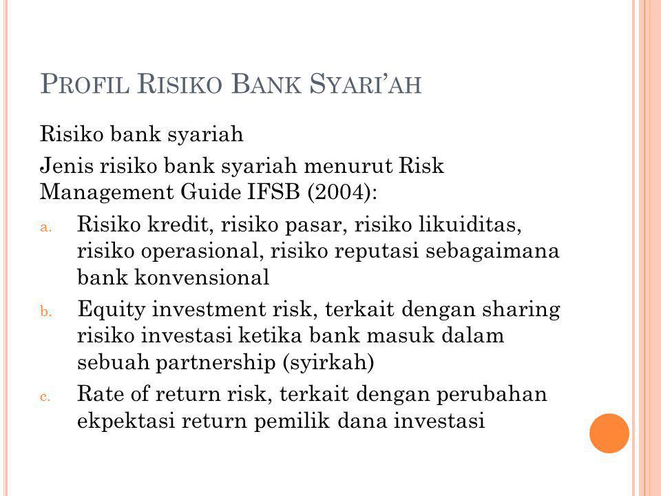 P ROFIL R ISIKO B ANK S YARI ' AH Risiko bank syariah Jenis risiko bank syariah menurut Risk Management Guide IFSB (2004): a.