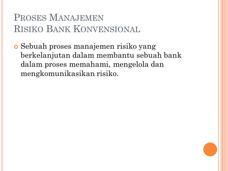P ROSES M ANAJEMEN R ISIKO B ANK K ONVENSIONAL Sebuah proses manajemen risiko yang berkelanjutan dalam membantu sebuah bank dalam proses memahami, mengelola dan mengkomunikasikan risiko.