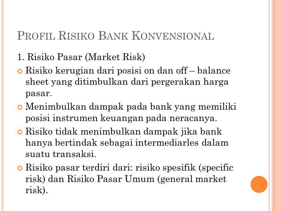 P ROFIL R ISIKO B ANK K ONVENSIONAL 1. Risiko Pasar (Market Risk) Risiko kerugian dari posisi on dan off – balance sheet yang ditimbulkan dari pergera