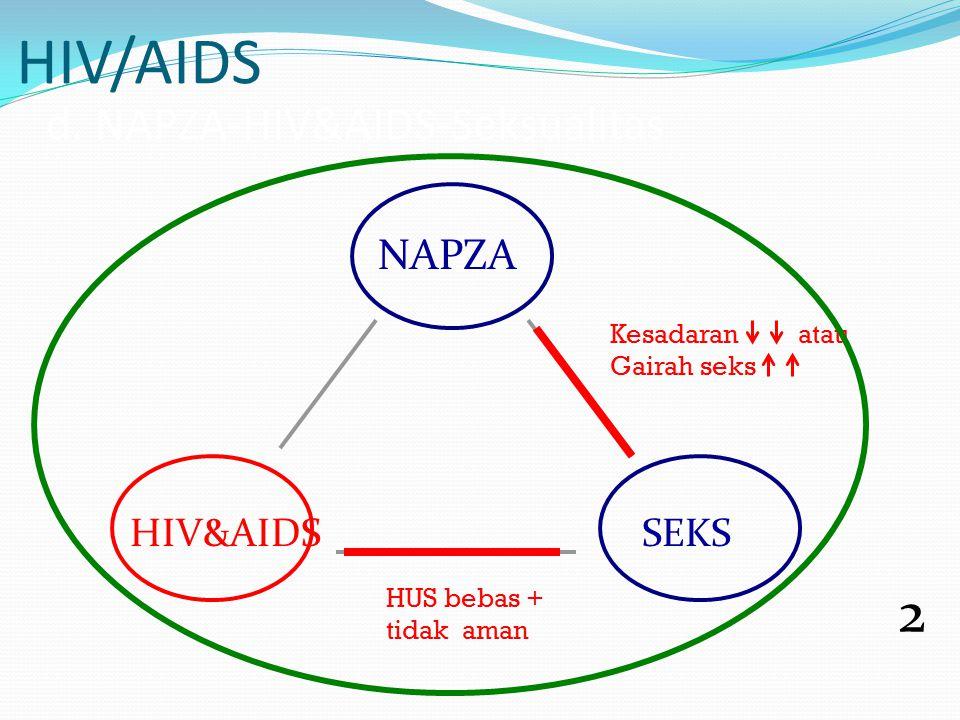 HIV/AIDS d. NAPZA-HIV&AIDS-Seksualitas NAPZA HIV&AIDSSEKS 2 Kesadaran atau Gairah seks HUS bebas + tidak aman