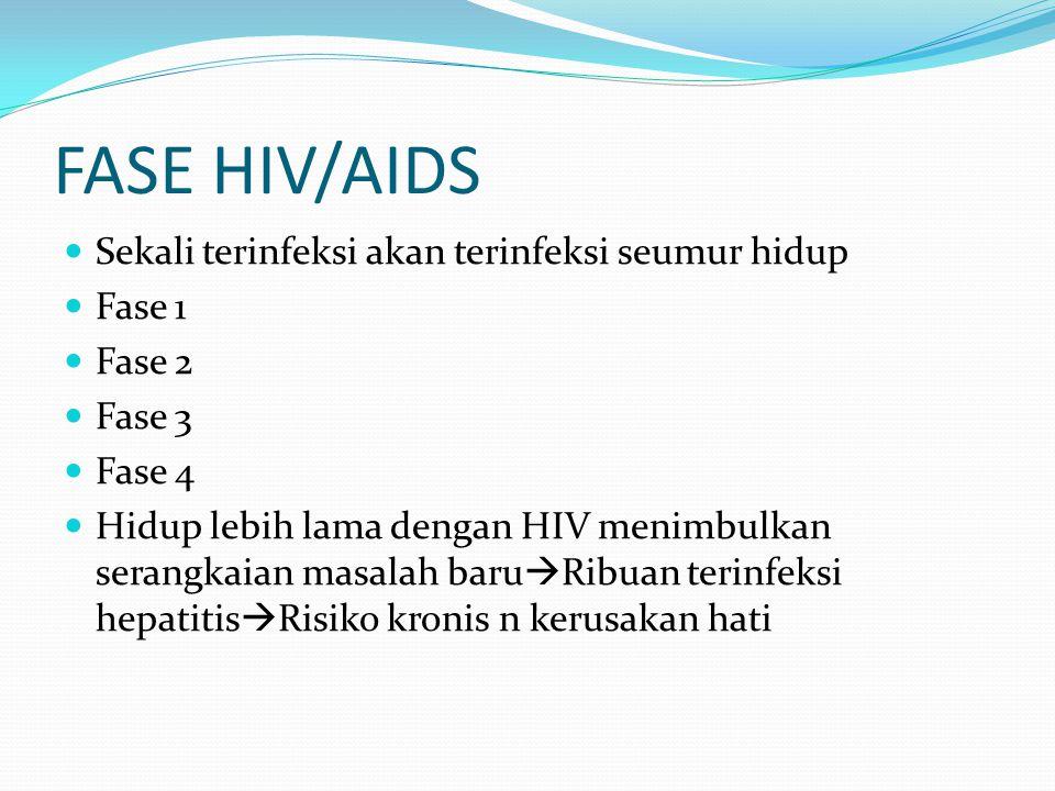 FASE HIV/AIDS Sekali terinfeksi akan terinfeksi seumur hidup Fase 1 Fase 2 Fase 3 Fase 4 Hidup lebih lama dengan HIV menimbulkan serangkaian masalah b