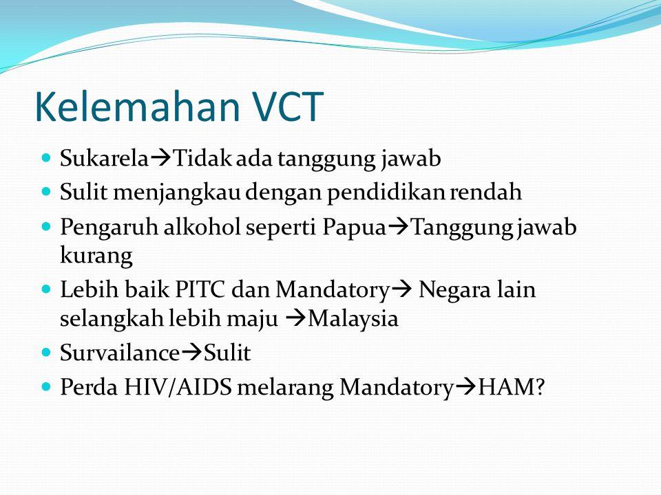 Kelemahan VCT Sukarela  Tidak ada tanggung jawab Sulit menjangkau dengan pendidikan rendah Pengaruh alkohol seperti Papua  Tanggung jawab kurang Lebih baik PITC dan Mandatory  Negara lain selangkah lebih maju  Malaysia Survailance  Sulit Perda HIV/AIDS melarang Mandatory  HAM?