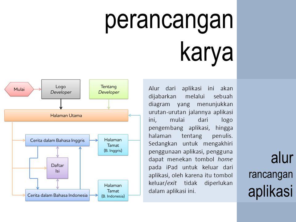 perancangan karya Alur dari aplikasi ini akan dijabarkan melalui sebuah diagram yang menunjukkan urutan-urutan jalannya aplikasi ini, mulai dari logo pengembang aplikasi, hingga halaman tentang penulis.