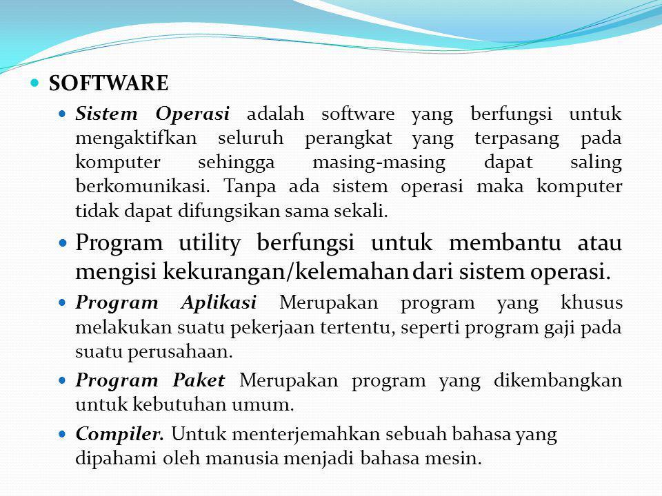 Apa yang Disebut Bahasa Pemrograman.
